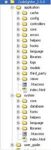 codeigniter directory structure