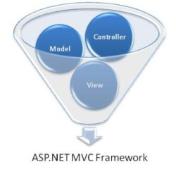 Getting Started With Asp.NET MVC 4 And Entity Framework