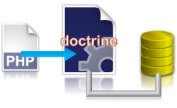 doctrine codeigniter