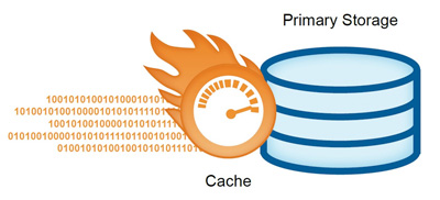 codeigniter caching